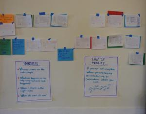 Slips of paper mounted to the wall callout principles and discussion points